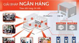 Giải pháp lắp đặt camera quan sát tại ATM